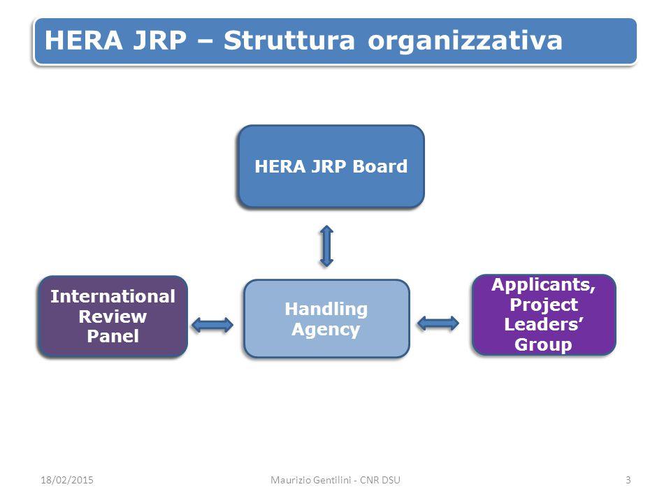HERA JRP – Struttura organizzativa 18/02/2015Maurizio Gentilini - CNR DSU3