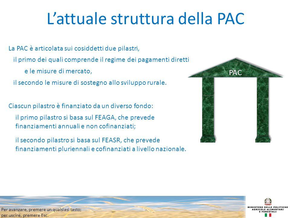 Per avanzare, premere un qualsiasi tasto; per uscire, premere Esc. L'attuale struttura della PACPACPAC La PAC è articolata sui cosiddetti due pilastri
