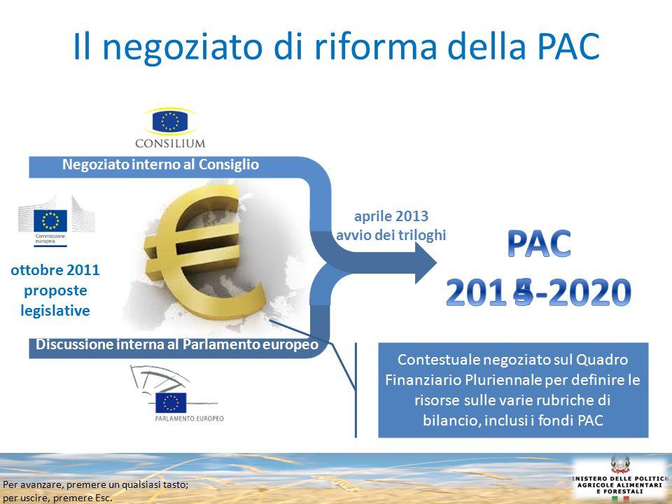 Per avanzare, premere un qualsiasi tasto; per uscire, premere Esc. Il negoziato di riforma della PAC ottobre 2011 proposte legislative aprile 2013 avv