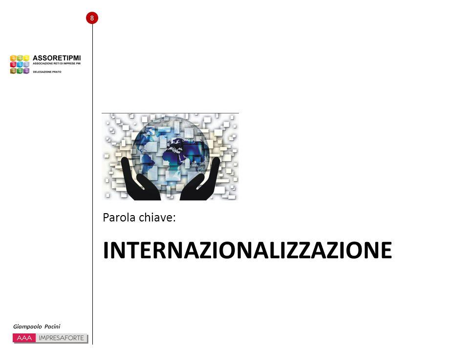 9 Giampaolo Pacini Internazionalizzazione Processo di superamento dell ambito territoriale nazionale da parte delle imprese, sia per quanto riguarda la produzione che la commercializzazione dei prodotti; si parla, infatti, di internazionalizzazione produttiva e commerciale.