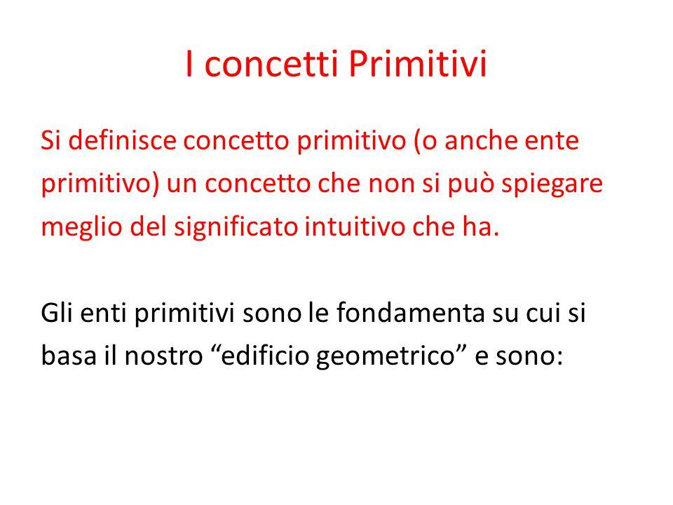 I concetti Primitivi Si definisce concetto primitivo (o anche ente primitivo) un concetto che non si può spiegare meglio del significato intuitivo che ha.