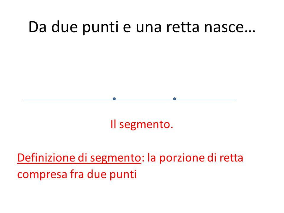 Da due punti e una retta nasce… Il segmento. Definizione di segmento: la porzione di retta compresa fra due punti