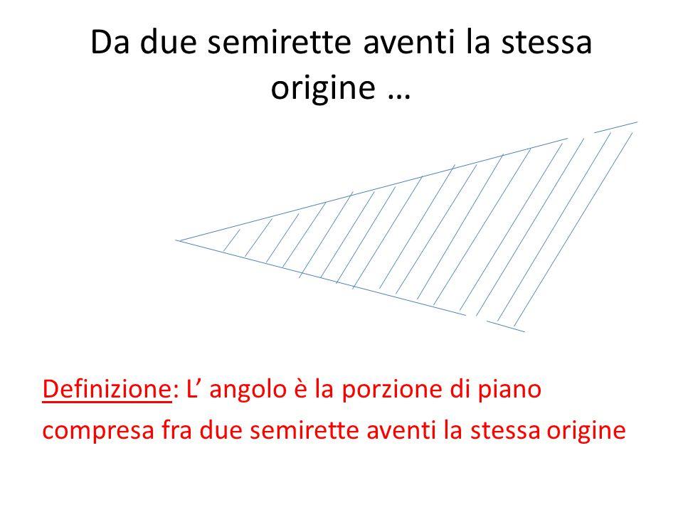 Da due semirette aventi la stessa origine … Definizione: L' angolo è la porzione di piano compresa fra due semirette aventi la stessa origine