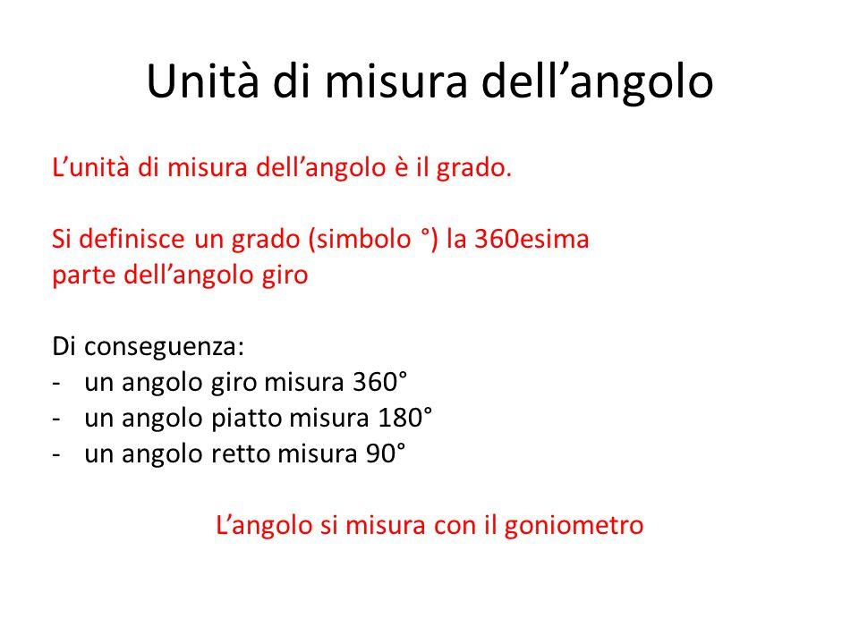 Unità di misura dell'angolo L'unità di misura dell'angolo è il grado. Si definisce un grado (simbolo °) la 360esima parte dell'angolo giro Di consegue