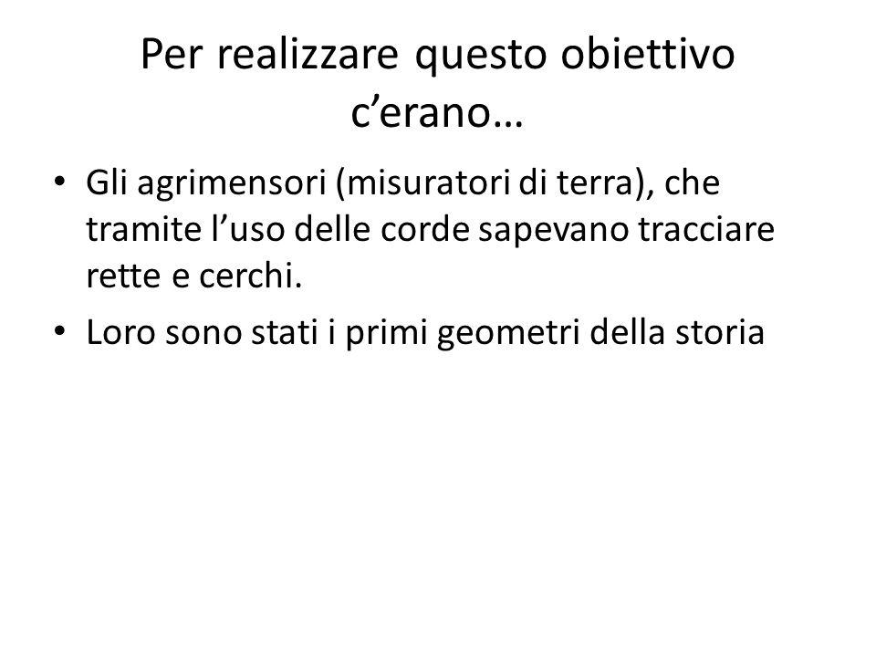 Angoli acuti e ottusi Un angolo contenuto in (minore di) un angolo retto si dice angolo acuto Un angolo contenente (maggiore del) l'angolo retto si dice angolo ottuso