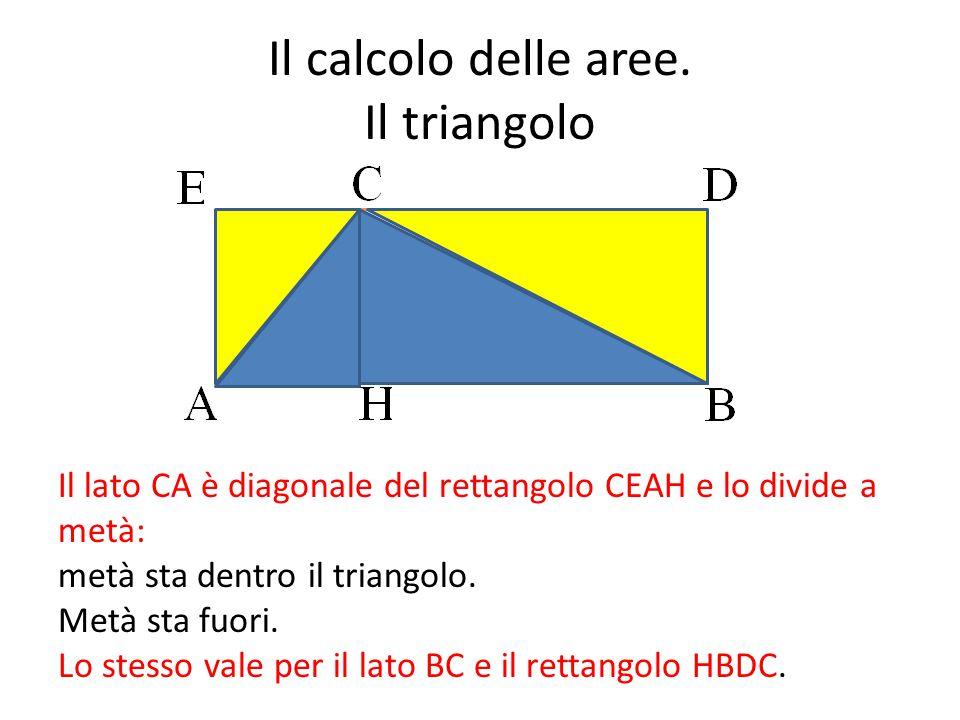 Il calcolo delle aree. Il triangolo Il lato CA è diagonale del rettangolo CEAH e lo divide a metà: metà sta dentro il triangolo. Metà sta fuori. Lo st