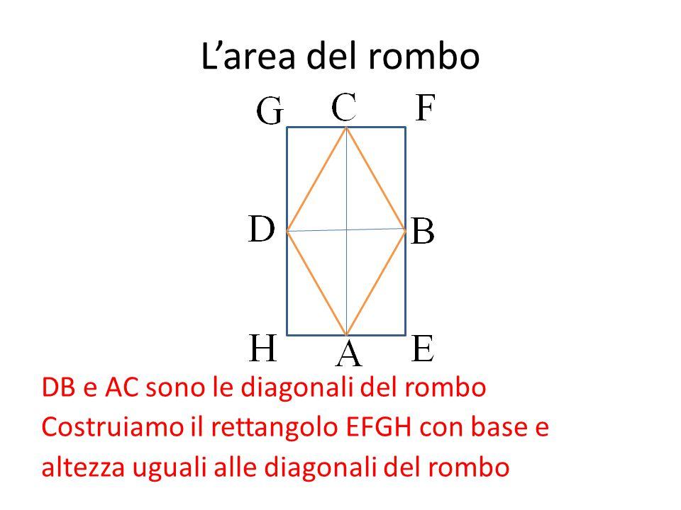 L'area del rombo DB e AC sono le diagonali del rombo Costruiamo il rettangolo EFGH con base e altezza uguali alle diagonali del rombo
