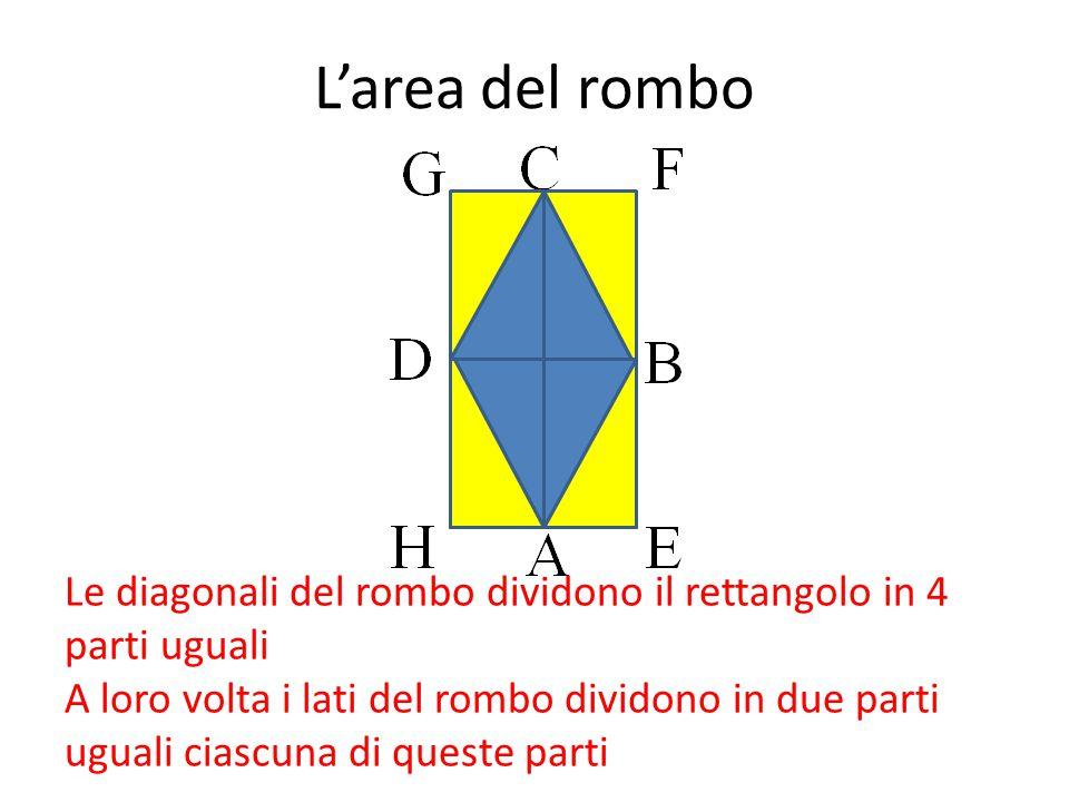 L'area del rombo Le diagonali del rombo dividono il rettangolo in 4 parti uguali A loro volta i lati del rombo dividono in due parti uguali ciascuna d