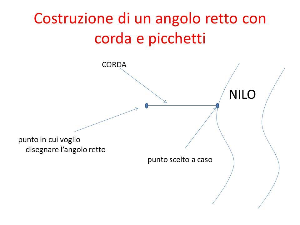 Costruzione di un angolo retto con corda e picchetti CORDA NILO punto in cui voglio disegnare l'angolo retto punto scelto a caso