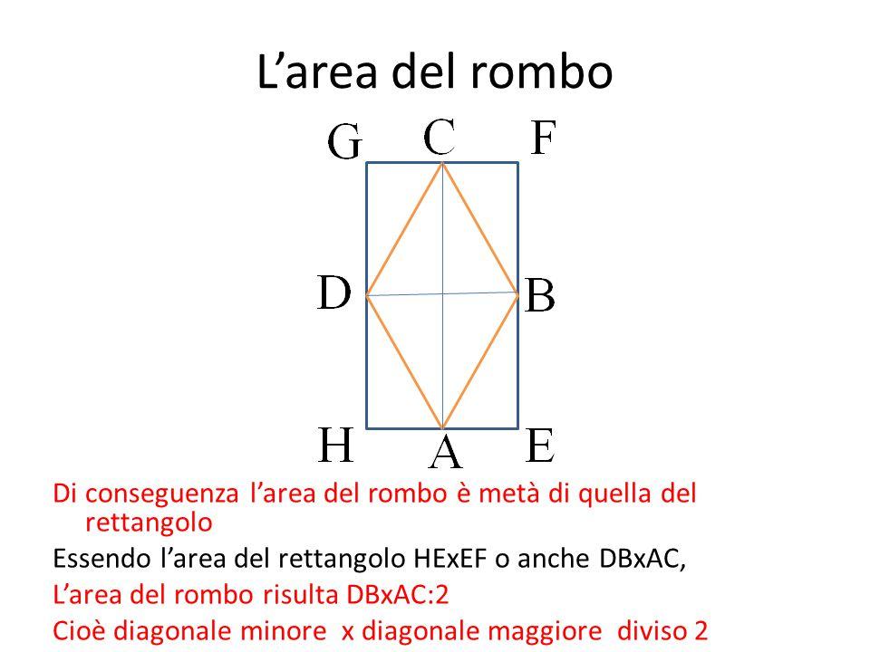L'area del rombo Di conseguenza l'area del rombo è metà di quella del rettangolo Essendo l'area del rettangolo HExEF o anche DBxAC, L'area del rombo risulta DBxAC:2 Cioè diagonale minore x diagonale maggiore diviso 2