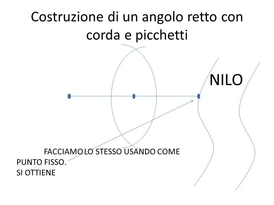 Costruzione di un angolo retto con corda e picchetti NILO FACCIAMO LO STESSO USANDO COME PUNTO FISSO.