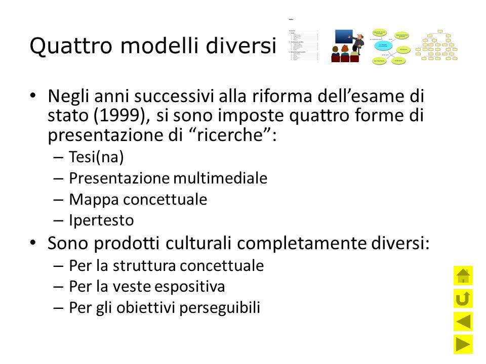 """Quattro modelli diversi Negli anni successivi alla riforma dell'esame di stato (1999), si sono imposte quattro forme di presentazione di """"ricerche"""": –"""