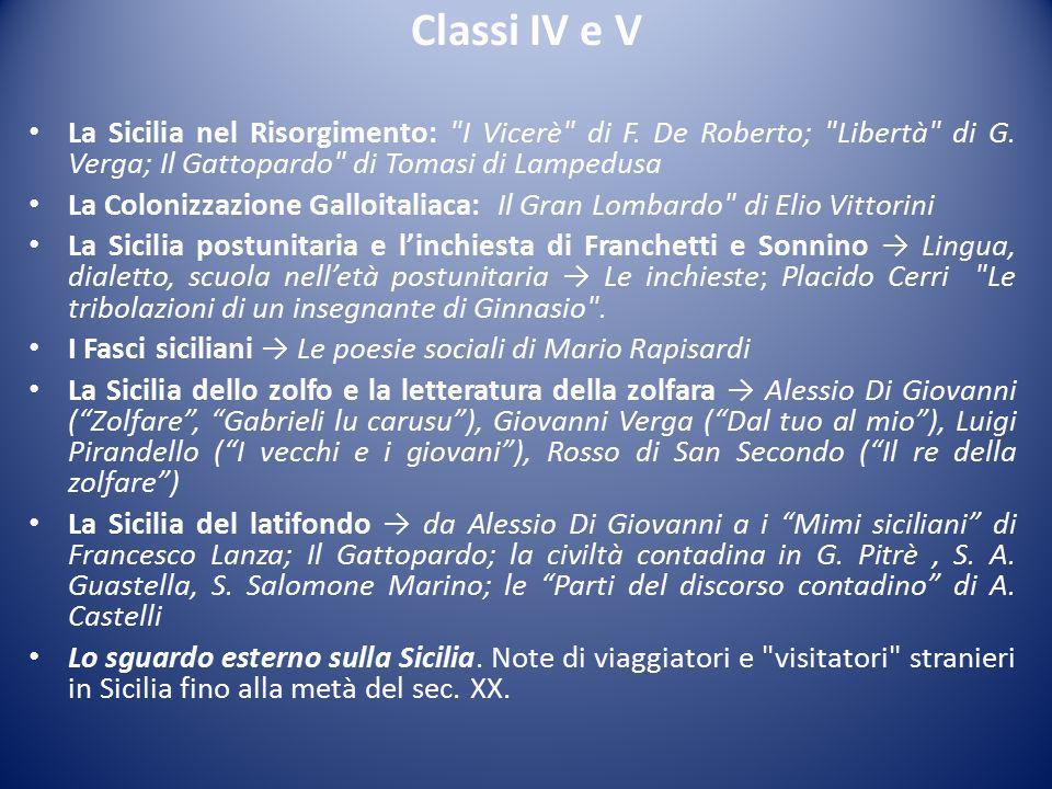 Classi IV e V La Sicilia nel Risorgimento: I Vicerè di F.