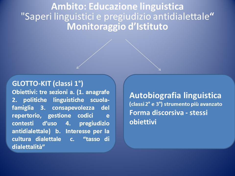 GLOTTO-KIT (classi 1°) Obiettivi: tre sezioni a.(1.
