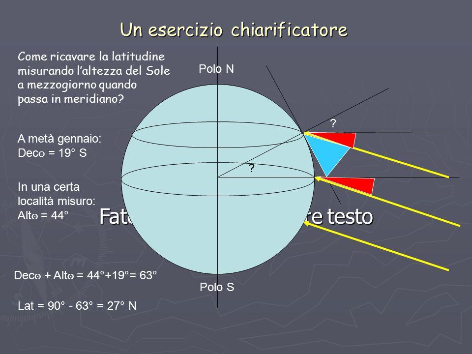 Fate clic per aggiungere testo Polo N Polo S A metà gennaio: Dec ʘ = 19° S Un esercizio chiarificatore Lat = 90° - 63° = 27° N In una certa località m