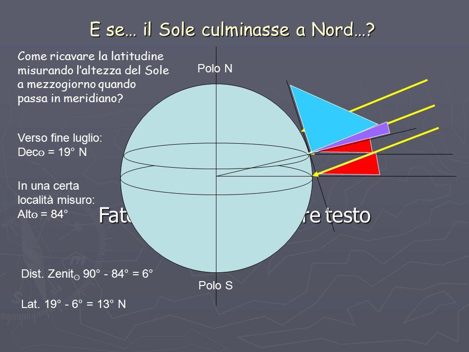 Fate clic per aggiungere testo Polo N Polo S Verso fine luglio: Dec ʘ = 19° N E se… il Sole culminasse a Nord…? Lat. 19° - 6° = 13° N In una certa loc