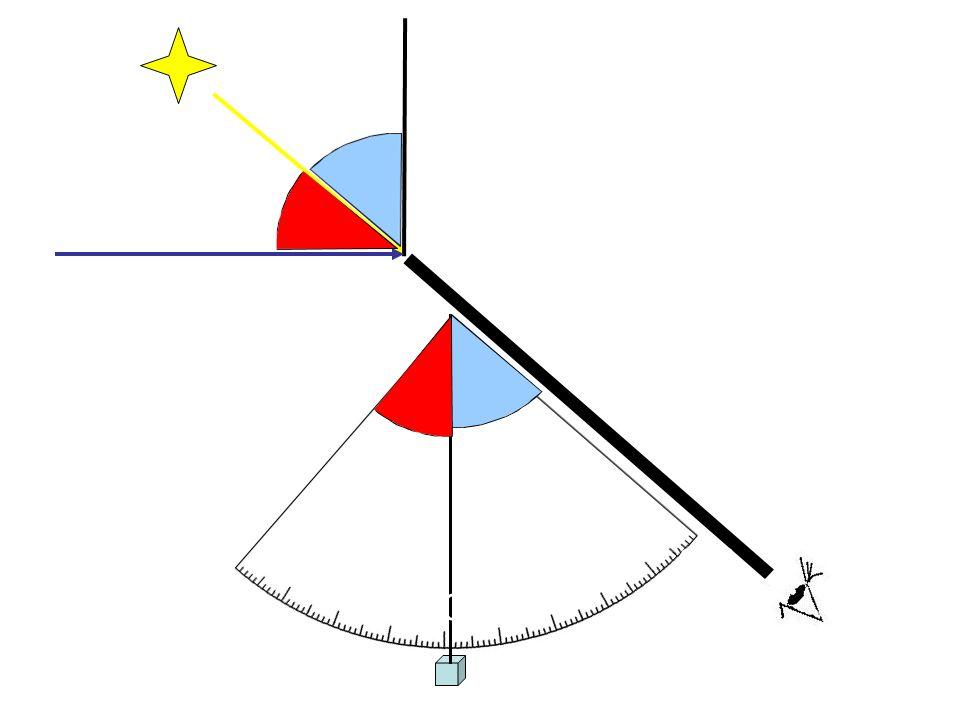 Stella Polare La latitudine di notte attraverso la Stella Polare Ragioniamo insieme… Cosa succede al Polo N.