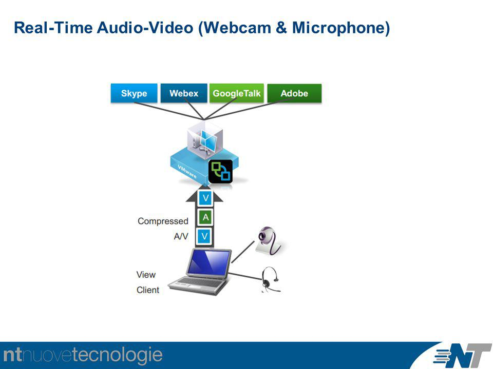Real-Time Audio-Video (Webcam & Microphone)