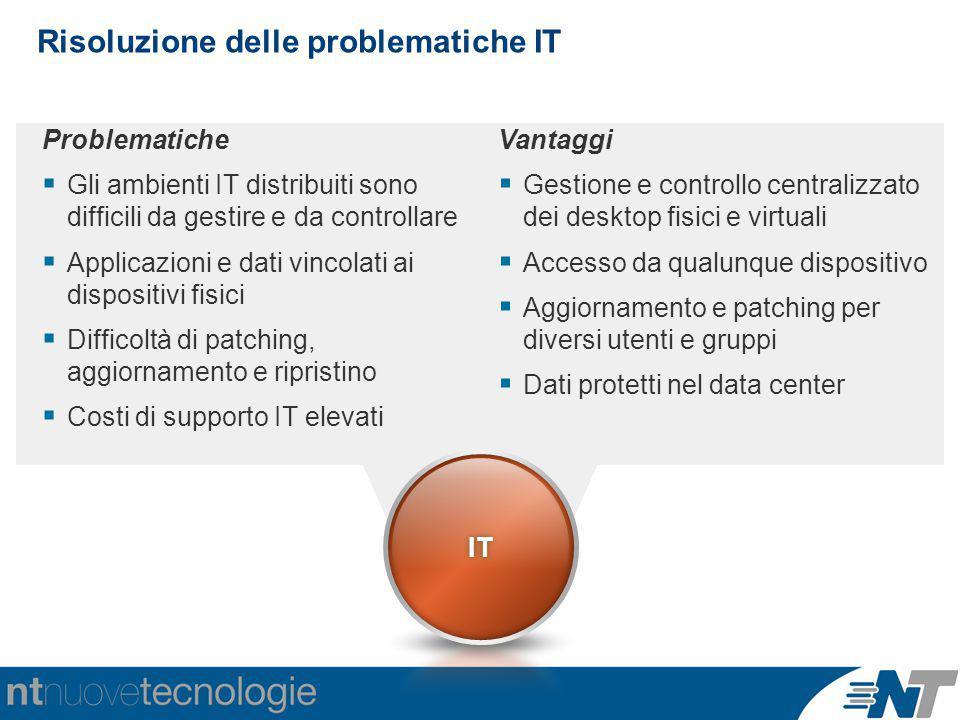 Risoluzione delle problematiche IT Problematiche  Gli ambienti IT distribuiti sono difficili da gestire e da controllare  Applicazioni e dati vincol