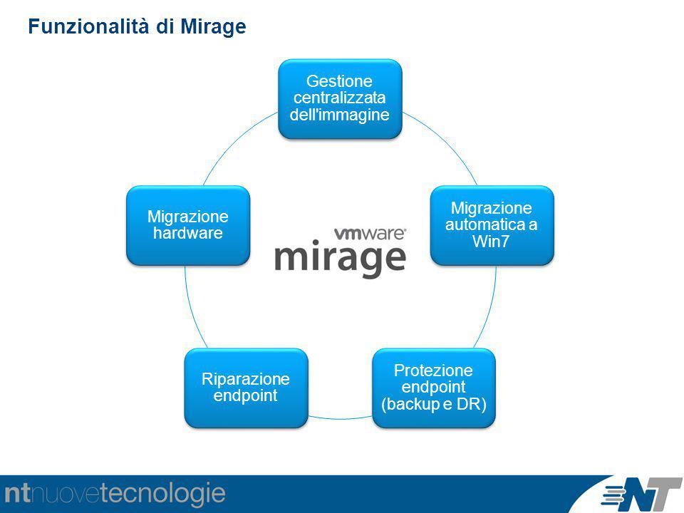 Funzionalità di Mirage Gestione centralizzata dell immagine Migrazione automatica a Win7 Protezione endpoint (backup e DR) Riparazione endpoint Migrazione hardware