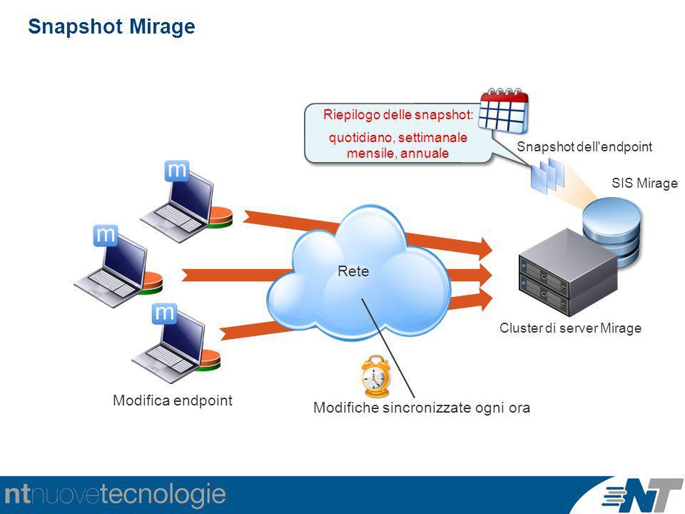 Snapshot Mirage Modifica endpoint / Rete Modifiche sincronizzate ogni ora Cluster di server Mirage SIS Mirage Snapshot dell endpoint Riepilogo delle snapshot: quotidiano, settimanale mensile, annuale Riepilogo delle snapshot: quotidiano, settimanale mensile, annuale
