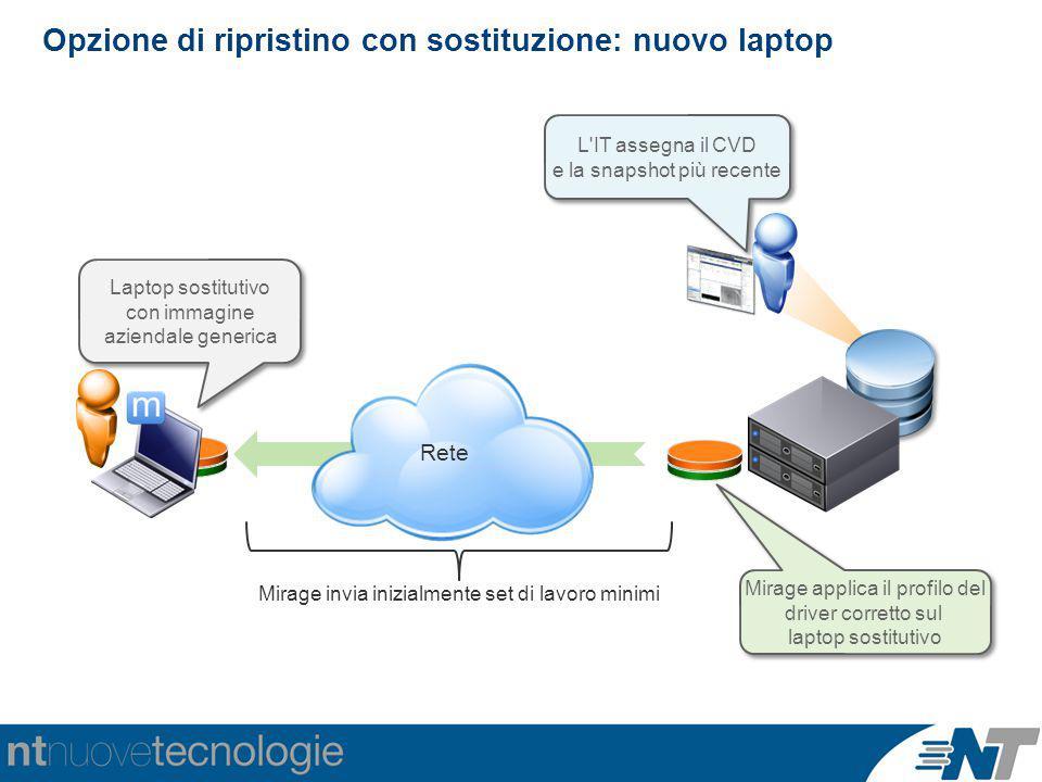 Opzione di ripristino con sostituzione: nuovo laptop Rete Laptop sostitutivo con immagine aziendale generica L'IT assegna il CVD e la snapshot più rec