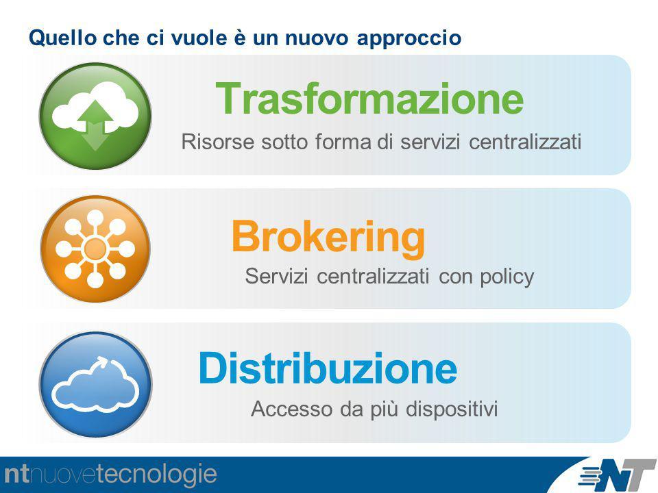Trasformazione Risorse sotto forma di servizi centralizzati Brokering Servizi centralizzati con policy Distribuzione Accesso da più dispositivi Quello che ci vuole è un nuovo approccio