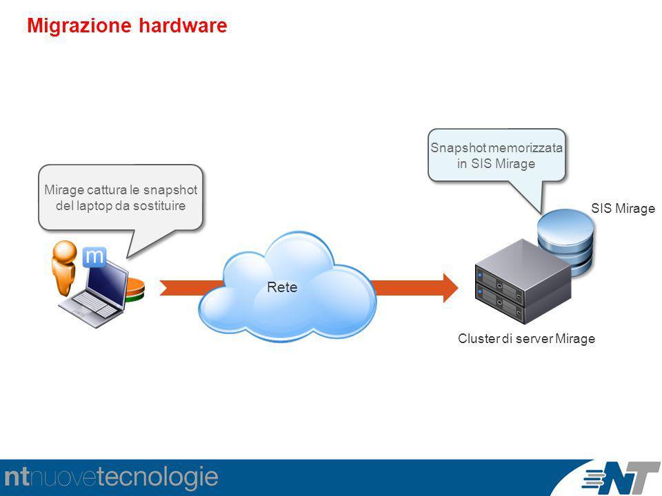 Migrazione hardware Rete Mirage cattura le snapshot del laptop da sostituire Rete SIS Mirage Cluster di server Mirage Snapshot memorizzata in SIS Mirage