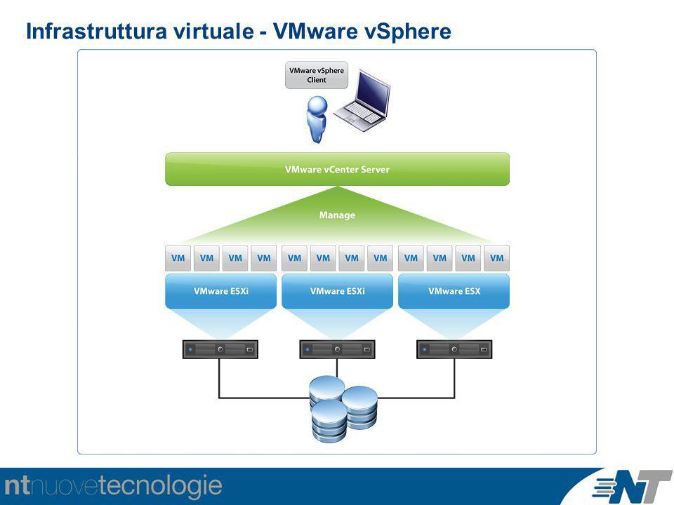 Infrastruttura virtuale - VMware vSphere