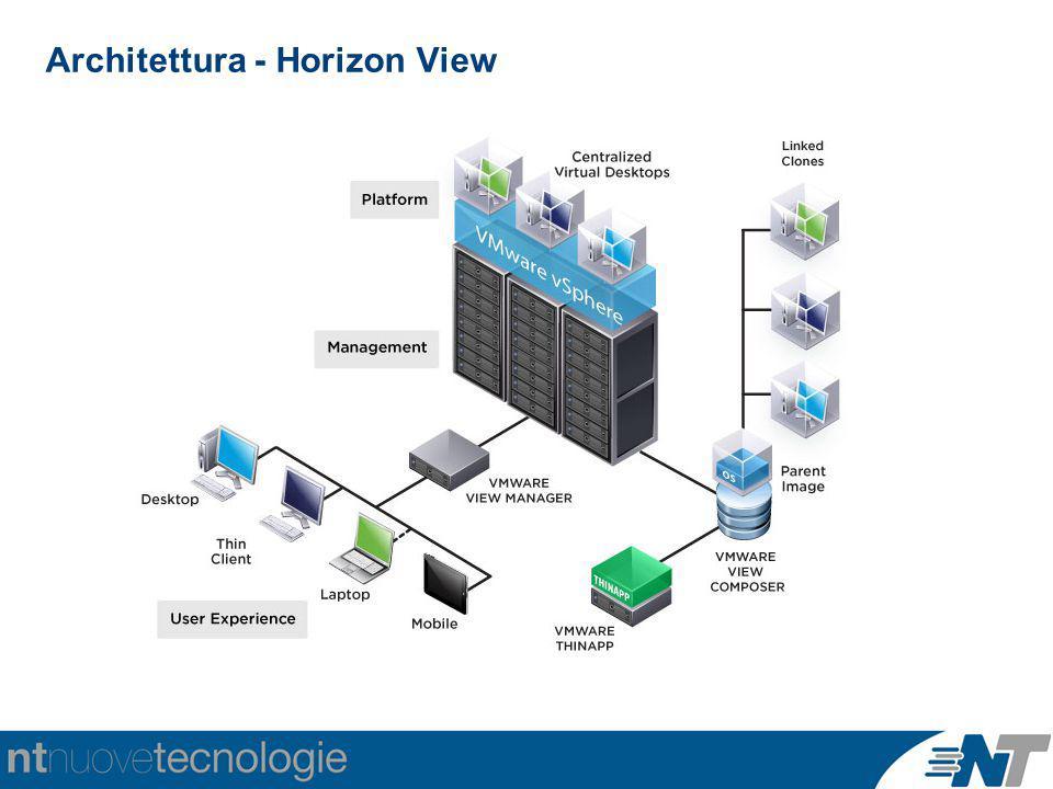 Horizon View Manager – Gestione Centralizzata VMware View Administrator: singola console di gestione basata sul web