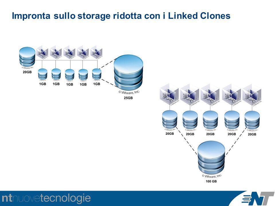 Descrizione Vantaggi  Requisiti di capacità storage ridotti per desktop persistenti, anche su hardware di livello più basso.