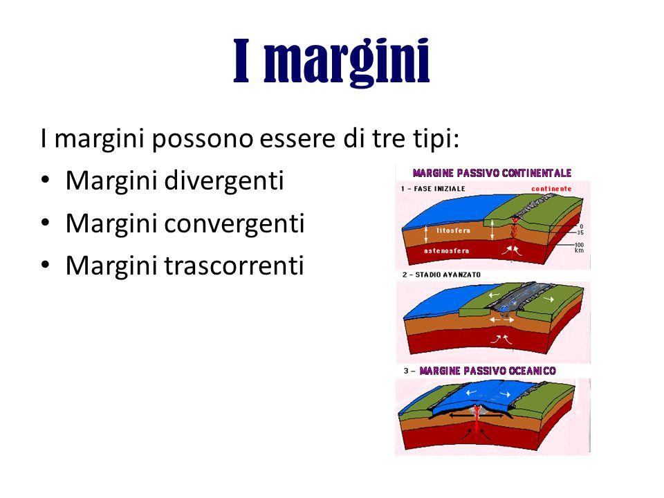 I margini I margini possono essere di tre tipi: Margini divergenti Margini convergenti Margini trascorrenti