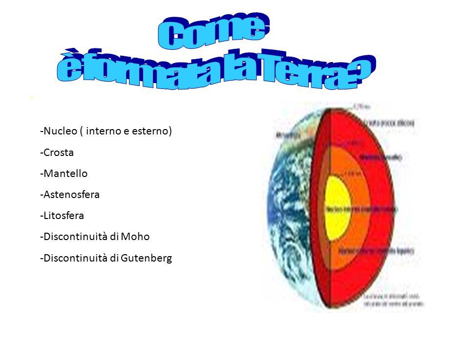 -Nucleo ( interno e esterno) -Crosta -Mantello -Astenosfera -Litosfera -Discontinuità di Moho -Discontinuità di Gutenberg
