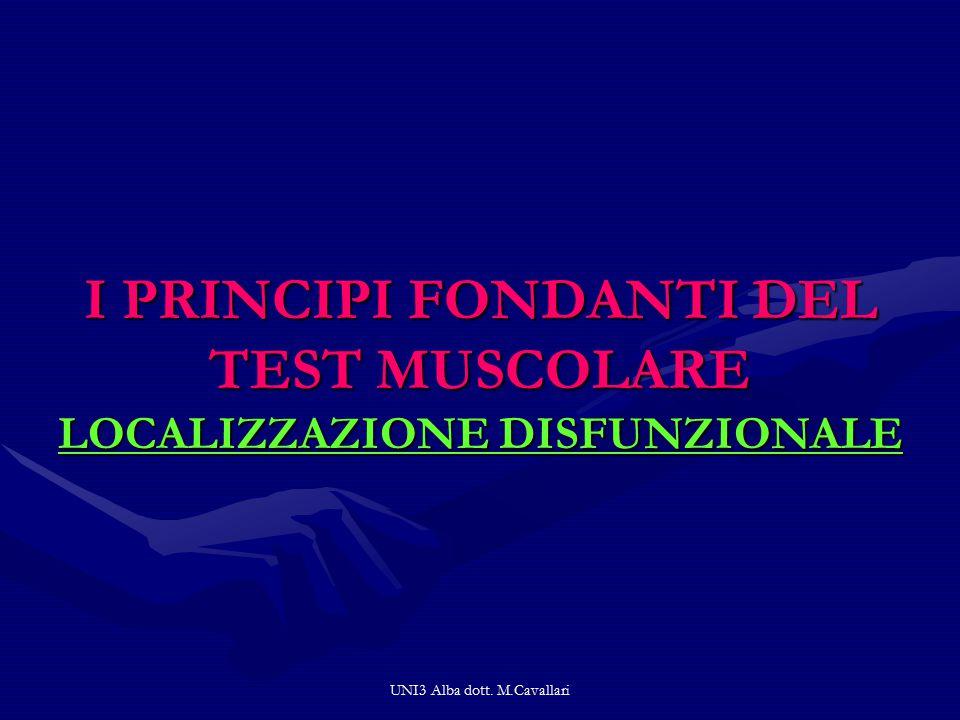 UNI3 Alba dott. M.Cavallari I PRINCIPI FONDANTI DEL TEST MUSCOLARE LOCALIZZAZIONE DISFUNZIONALE