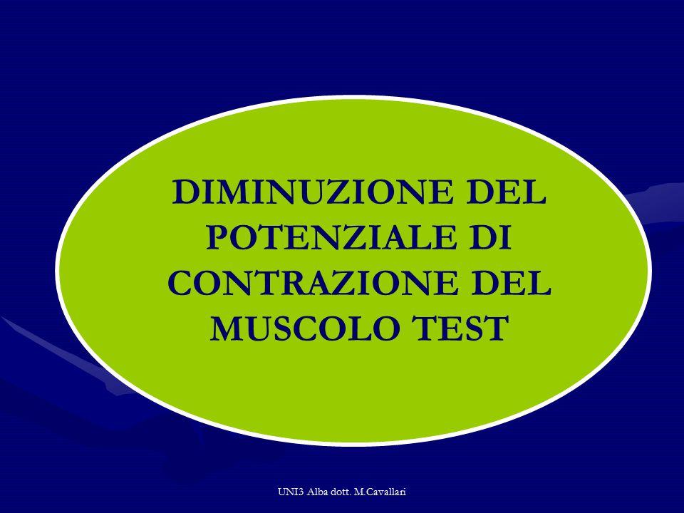 UNI3 Alba dott. M.Cavallari DIMINUZIONE DEL POTENZIALE DI CONTRAZIONE DEL MUSCOLO TEST