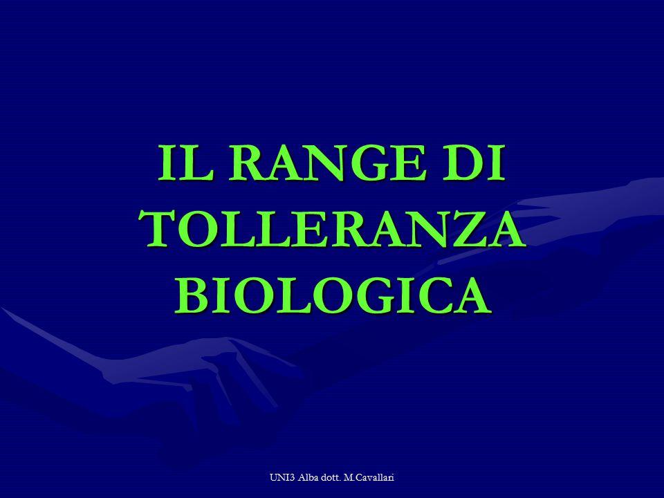 UNI3 Alba dott. M.Cavallari IL RANGE DI TOLLERANZA BIOLOGICA