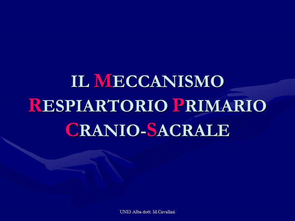 UNI3 Alba dott. M.Cavallari IL M ECCANISMO R ESPIARTORIO P RIMARIO C RANIO- S ACRALE