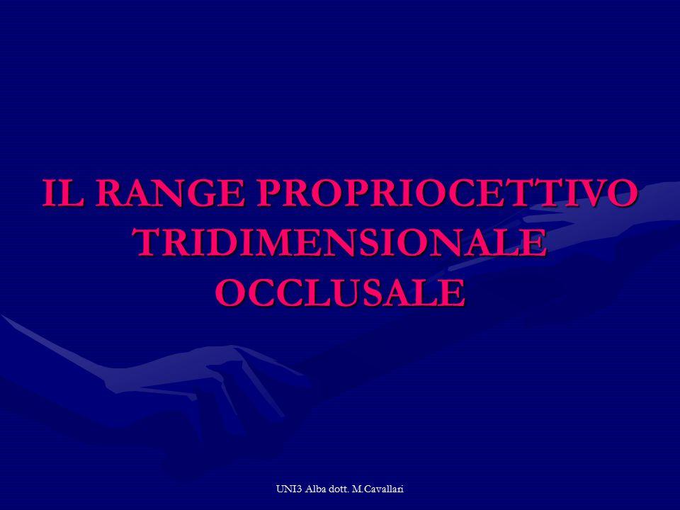 UNI3 Alba dott. M.Cavallari IL RANGE PROPRIOCETTIVO TRIDIMENSIONALE OCCLUSALE