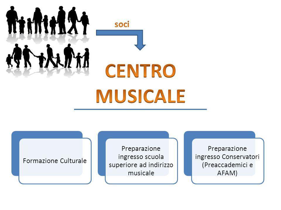 Formazione Culturale Preparazione ingresso scuola superiore ad indirizzo musicale Preparazione ingresso Conservatori (Preaccademici e AFAM)