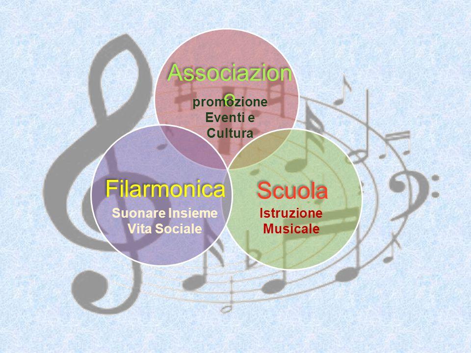 Associazion e Scuola Filarmonica promozione Eventi e Cultura Suonare Insieme Vita Sociale Istruzione Musicale
