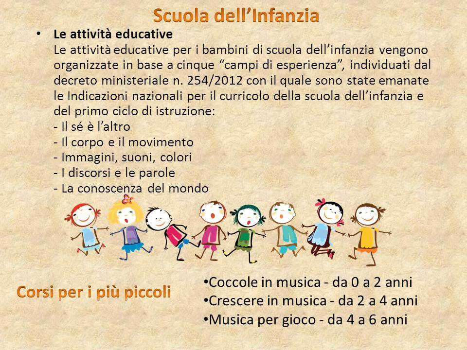 Le attività educative Le attività educative per i bambini di scuola dell'infanzia vengono organizzate in base a cinque campi di esperienza , individuati dal decreto ministeriale n.