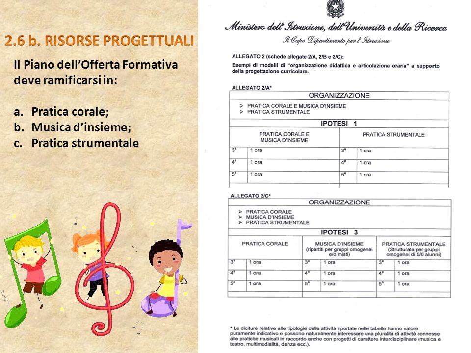 ProvinciaDenominazioneComune ComoS.M.S. U.FOSCOLO - COMOCOMO ComoS.M.S.