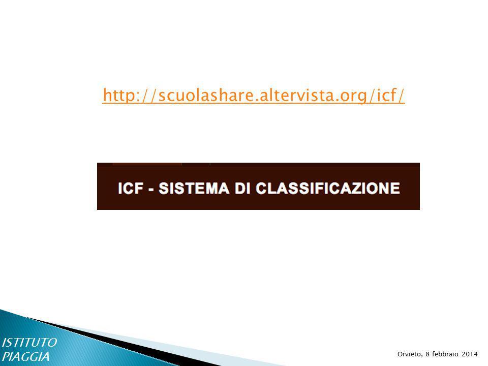 http://scuolashare.altervista.org/icf/ Orvieto, 8 febbraio 2014 ISTITUTO PIAGGIA