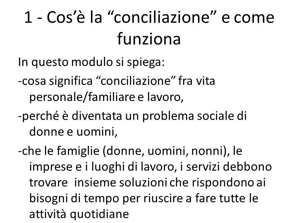 """1 - Cos'è la """"conciliazione"""" e come funziona In questo modulo si spiega: -cosa significa """"conciliazione"""" fra vita personale/familiare e lavoro, -perch"""