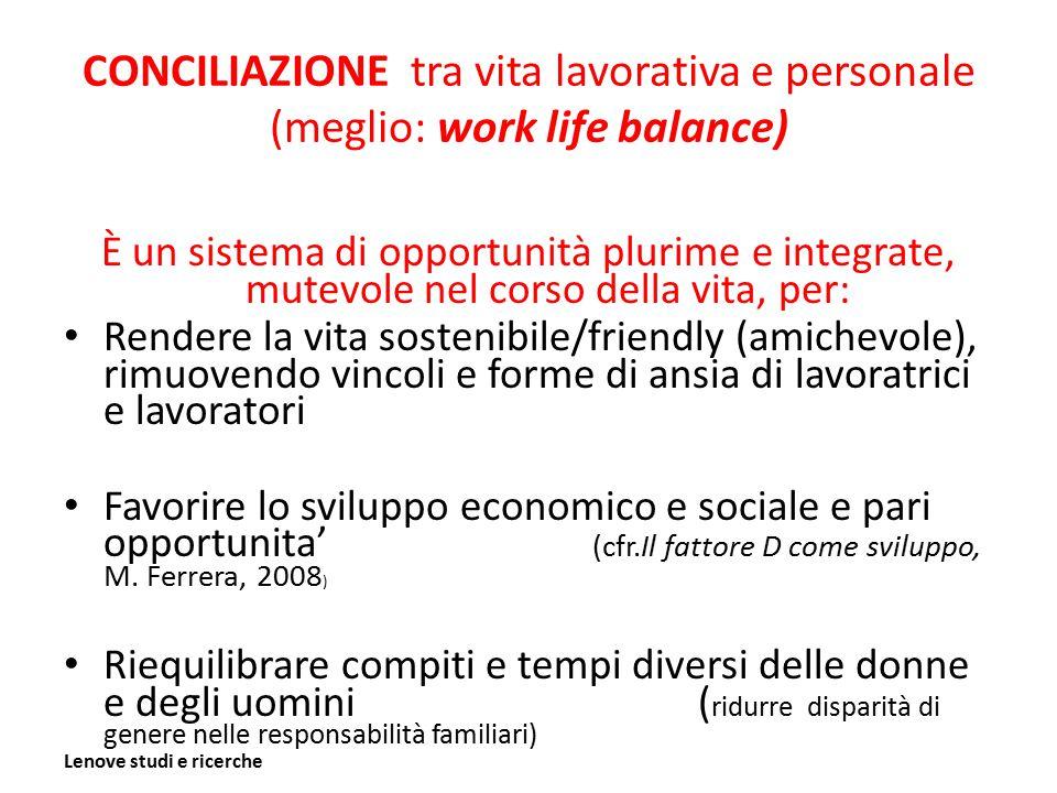 CONCILIAZIONE tra vita lavorativa e personale (meglio: work life balance) È un sistema di opportunità plurime e integrate, mutevole nel corso della vi