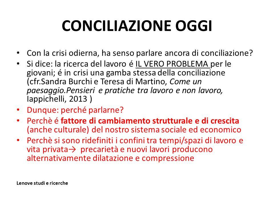 CONCILIAZIONE OGGI Con la crisi odierna, ha senso parlare ancora di conciliazione? Si dice: la ricerca del lavoro é IL VERO PROBLEMA per le giovani; é