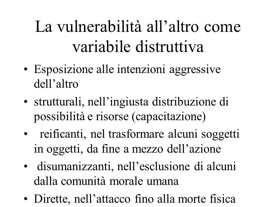 La vulnerabilità all'altro come variabile distruttiva Esposizione alle intenzioni aggressive dell'altro strutturali, nell'ingiusta distribuzione di po