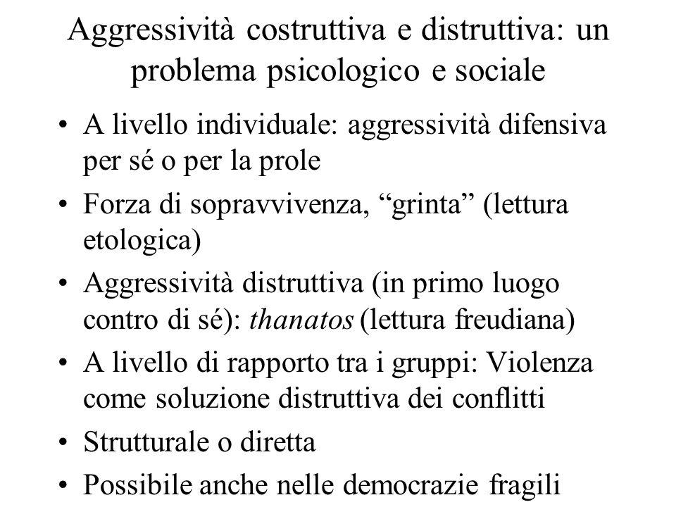 Aggressività costruttiva e distruttiva: un problema psicologico e sociale A livello individuale: aggressività difensiva per sé o per la prole Forza di