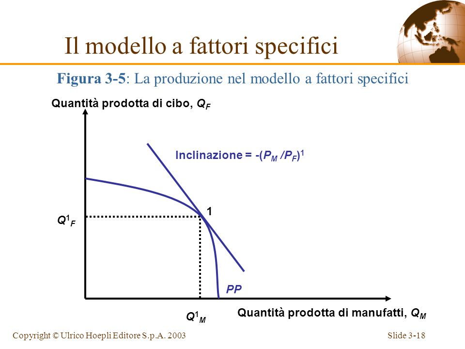 Slide 3-17Copyright © Ulrico Hoepli Editore S.p.A.