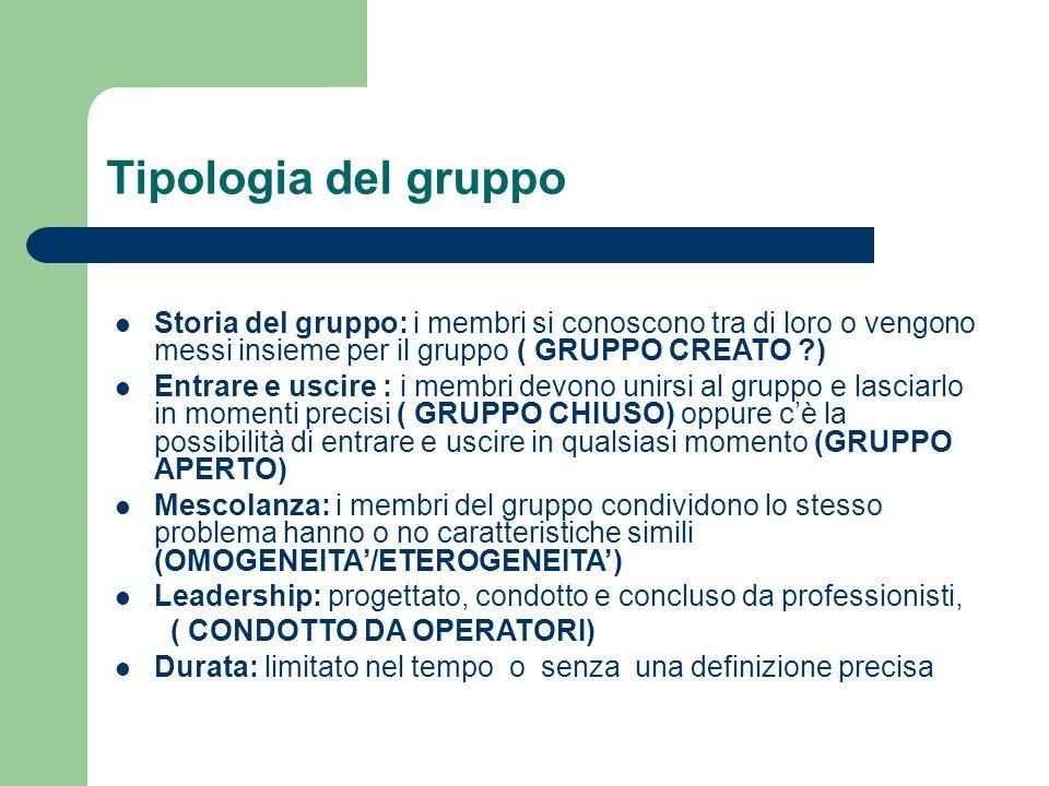 Frequenza degli incontri : ogni settimana/ogni due settimane Dimensioni : numero dei membri ( GRANDE/PICCOLO ) Focus: il focus del gruppo è, il gruppo per sé stesso ( RIVOLTO ALL'INTERNO) o rivolto al compito Scelta : LIBERA o ai membri non viene imposto di partecipare al gruppo ma c'è una specie di vincolo psicologico (LIBERA/ OBBLIGATA ) Formato : esiste un programma ( FISSO ) Spazio : statico, tendente all'ordine (CONCENTRATO), non definito, spazio di libero movimento